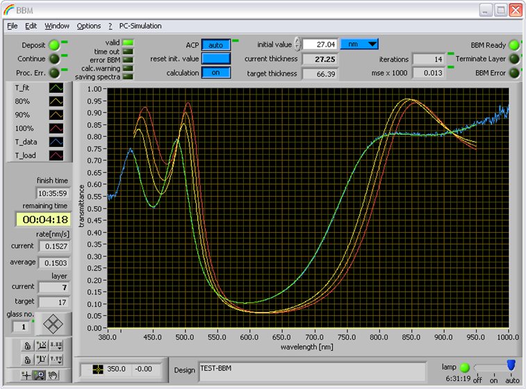 Optischer Breitbandmonitor BBM, Benutzeroberfläche